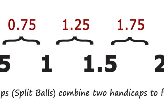 Sfaturi utile cand pariati pe total goluri