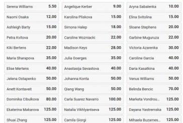 Cu Betano poti paria pe cine va castiga Australian Open